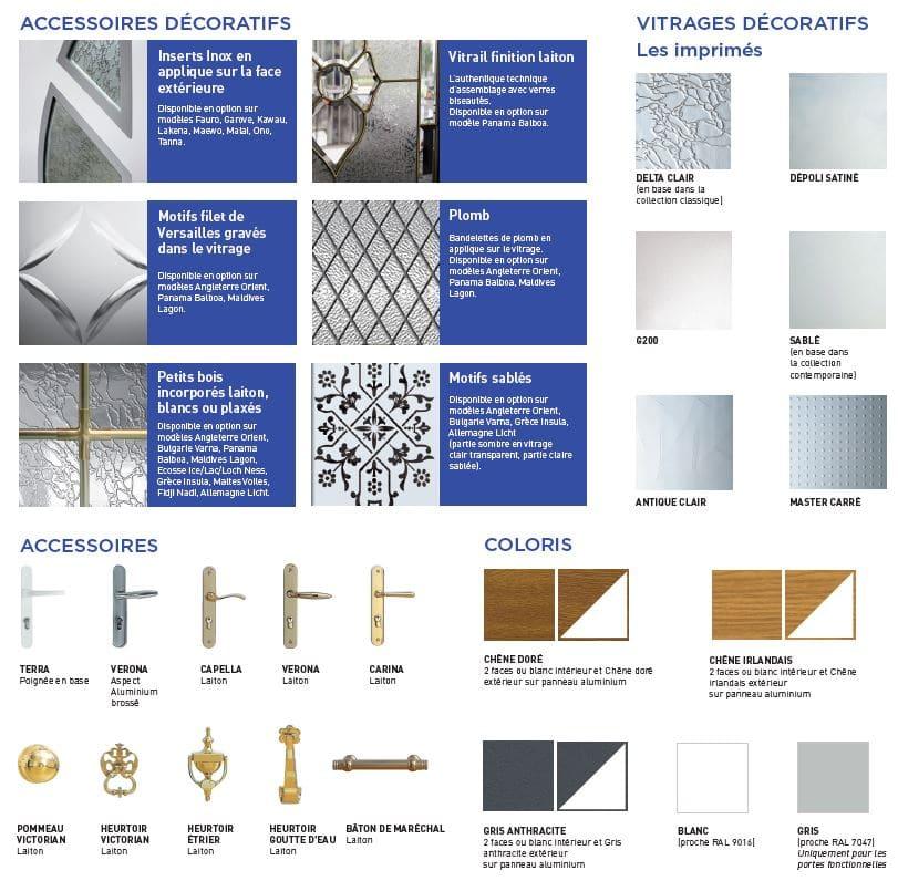 coloris et accessoires portes d'entrée pvc