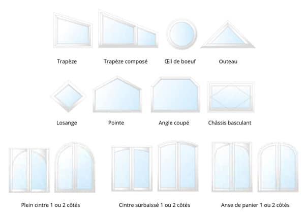 sur-mesureangle fenêtre bois sy le sybaie